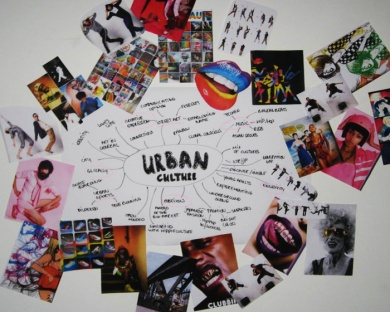 Budaya Urban - hak cipta pada yang memilikinya